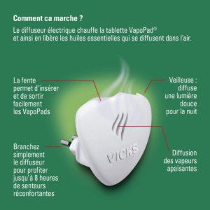 Vicks Comforting Vapors Plug-in Vaporiser – Rosemary & Lavender